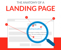 Recipe For A Winning Local Landing Page