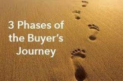 3 Phases of the Buyer's Journey