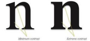 strokes-web-typography