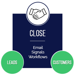 Close Inbound Marketing