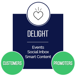 Delight Inbound Marketing
